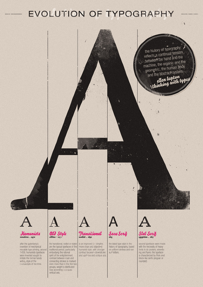 evolution of typography brunna mancuso 171 portfolio